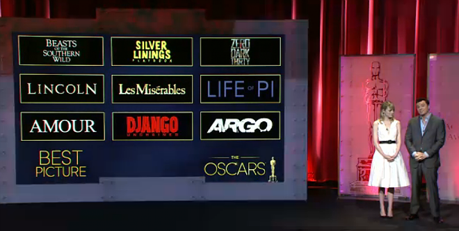 Photo of Oscars 2013: nominados