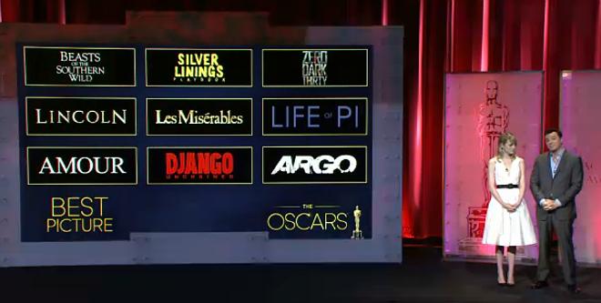 Photo of Oscars 2013: nominados