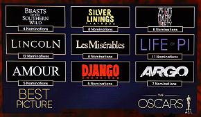 Photo of Oscars 2013: comienza la cuenta atrás…