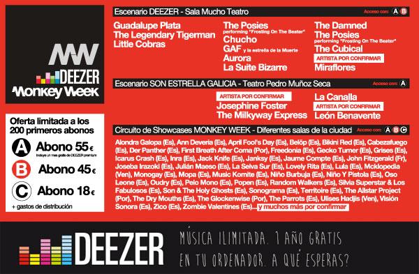 Photo of Deezer Monkey Week 2013: nuevas incorporaciones