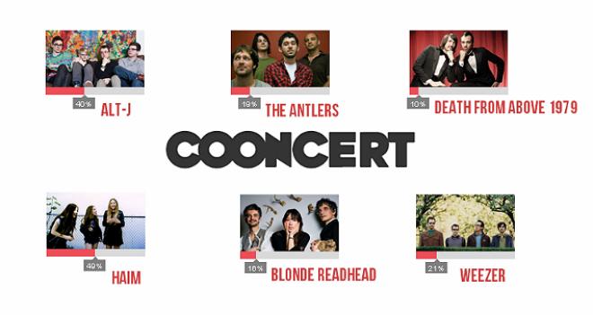 Photo of Cooncert te convierte en promotor de conciertos