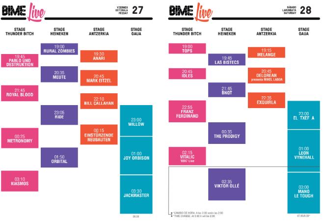 Horarios del bime live 2017 for Horario oficina correos bilbao